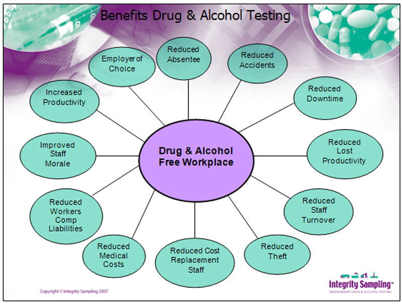 advantages of substance abuse being taught Advantages of addiction psychiatry fellowship  that involve dealing with substance abuse if so, what sort of positions require the completion of an addictions .